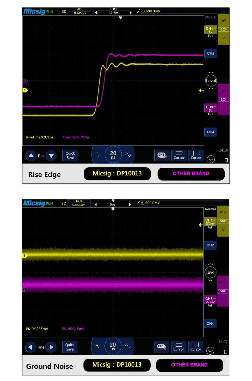 Sonda diferencial alta tensión Micsig DP10013